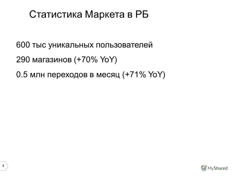 5 Статистика Маркета в РБ 600 тыс уникальных пользователей 290 магазинов (+70% YoY) 0.5 млн переходов в месяц (+71% YoY)
