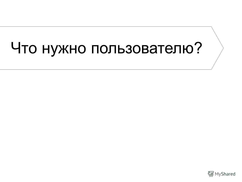 Что нужно пользователю?