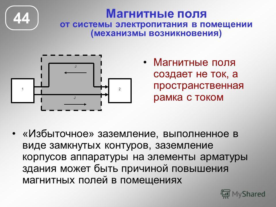 Магнитные поля от системы электропитания в помещении (механизмы возникновения) 44 Магнитные поля создает не ток, а пространственная рамка с током 1 J 2 J «Избыточное» заземление, выполненное в виде замкнутых контуров, заземление корпусов аппаратуры н