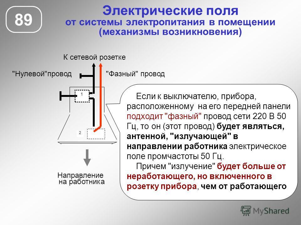 Электрические поля от системы электропитания в помещении (механизмы возникновения) 89 1 2