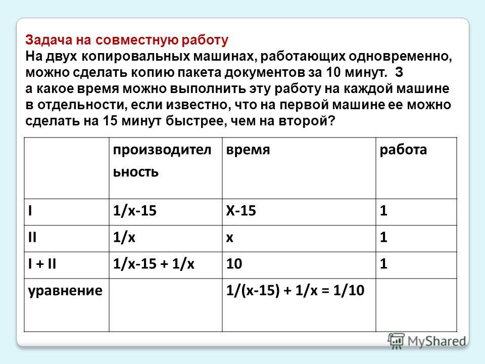 производител ьность времяработа I1/х-15Х-151 II1/хх1 I + II1/х-15 + 1/х101 уравнение1/(х-15) + 1/х = 1/10 Задача на совместную работу На двух копировальных машинах, работающих одновременно, можно сделать копию пакета документов за 10 минут. З а какое