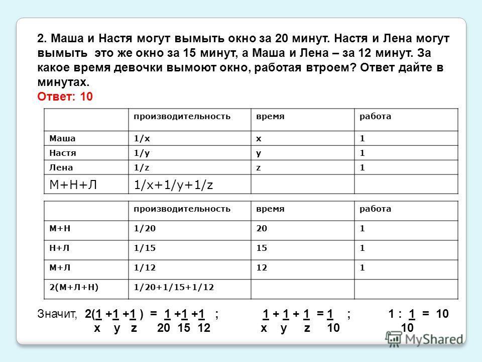 2. Маша и Настя могут вымыть окно за 20 минут. Настя и Лена могут вымыть это же окно за 15 минут, а Маша и Лена – за 12 минут. За какое время девочки вымоют окно, работая втроем? Ответ дайте в минутах. Ответ: 10 Значит, 2(1 +1 +1 ) = 1 +1 +1 ; 1 + 1