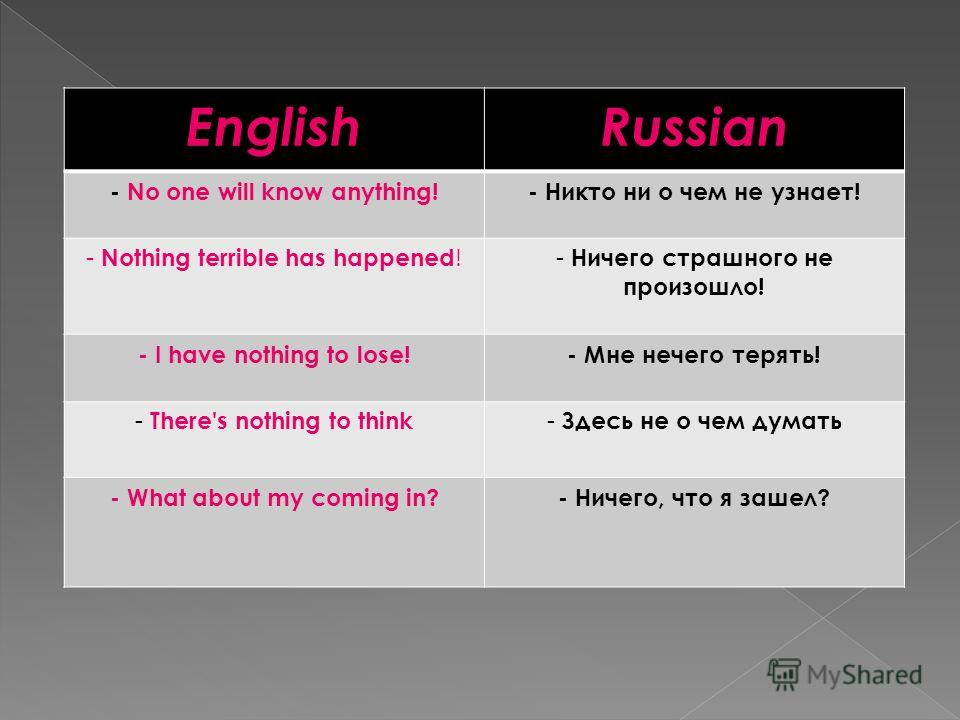 EnglishRussian - No one will know anything!- Никто ни о чем не узнает! - Nothing terrible has happened !- Ничего страшного не произошло! - I have nothing to lose!- Мне нечего терять! - There's nothing to think - Здесь не о чем думать - What about my