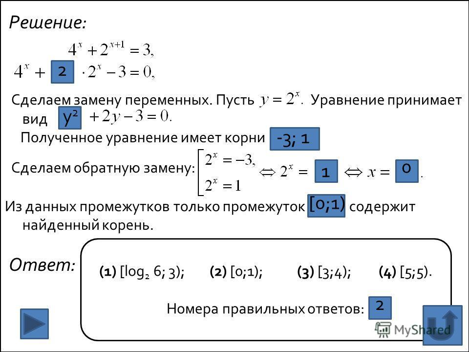 Решение: Сделаем замену переменных. Пусть Уравнение принимает вид Полученное уравнение имеет корни Сделаем обратную замену: Из данных промежутков только промежуток содержит найденный корень. Ответ: 1 1 1 1 1 2 у2у2 1 -3; 1 0 [0;1)[0;1) (1) [log 2 6;
