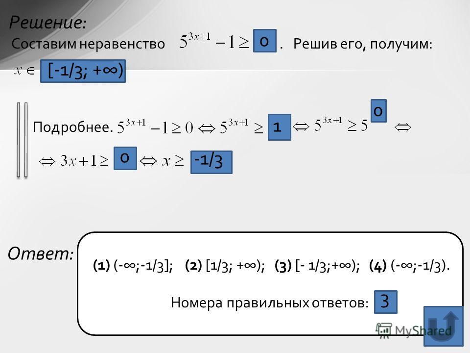Решение: Составим неравенство. Решив его, получим:. Подробнее. (1) (-;-1/3]; (2) [1/3; +); (3) [- 1/3;+); (4) (-;-1/3). Номера правильных ответов: 0 [-1/3; +) 1 0 0 -1/3 Ответ: 3