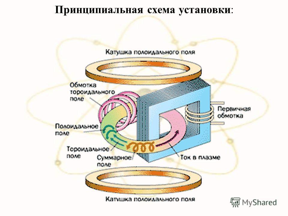 Принципиальная схема установки: