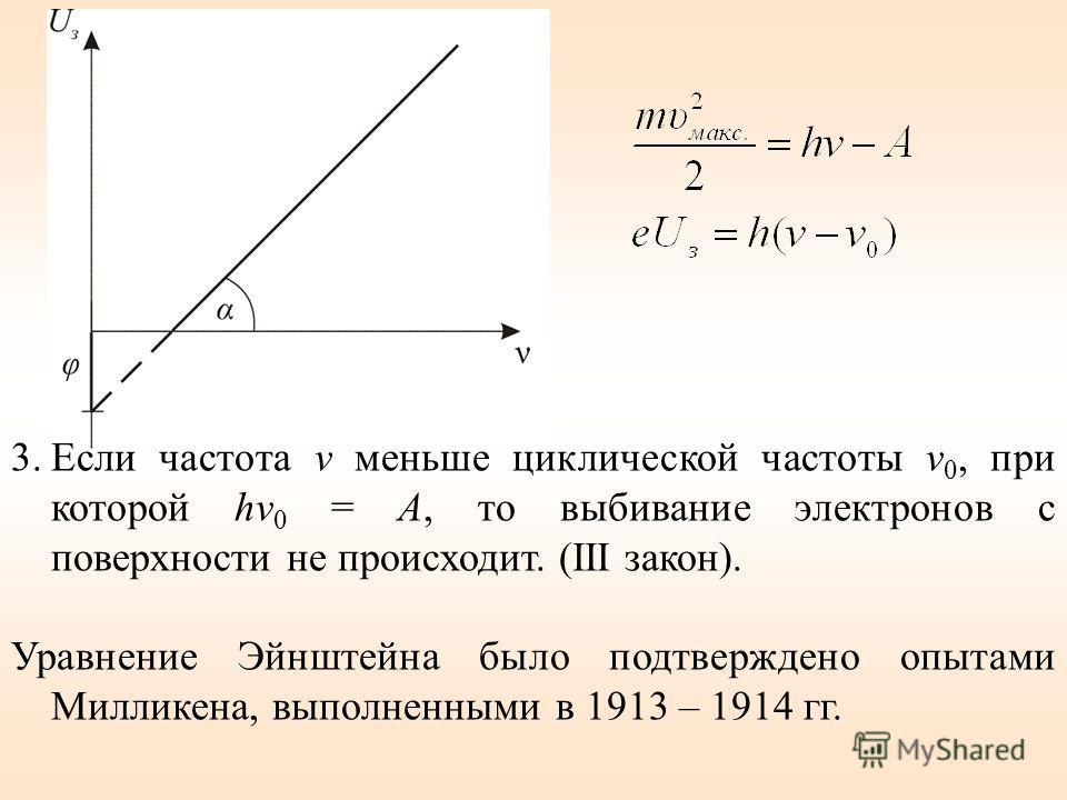 3.Если частота ν меньше циклической частоты ν 0, при которой hν 0 = A, то выбивание электронов с поверхности не происходит. (III закон). Уравнение Эйнштейна было подтверждено опытами Милликена, выполненными в 1913 – 1914 гг.
