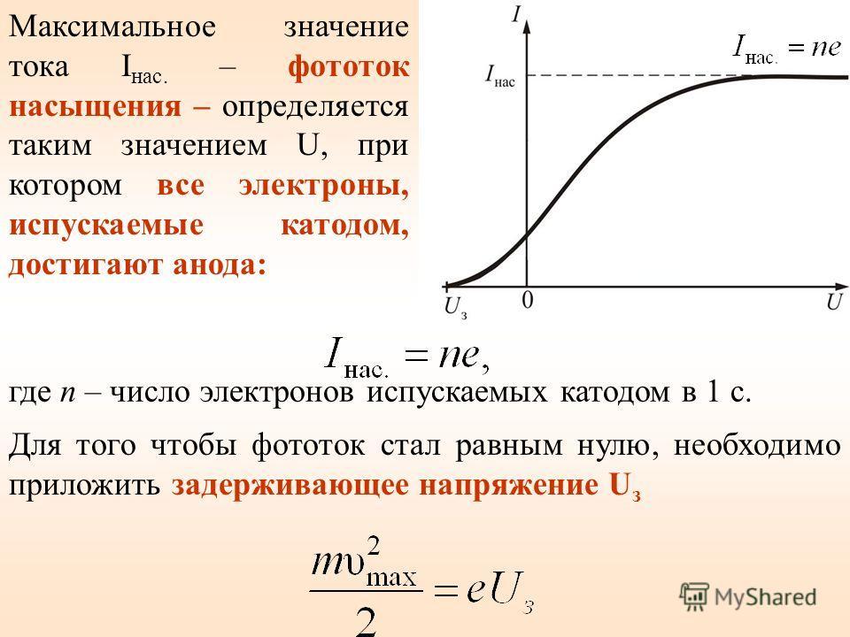 Максимальное значение тока I нас. – фототок насыщения – определяется таким значением U, при котором все электроны, испускаемые катодом, достигают анода: где n – число электронов испускаемых катодом в 1 с. Для того чтобы фототок стал равным нулю, необ