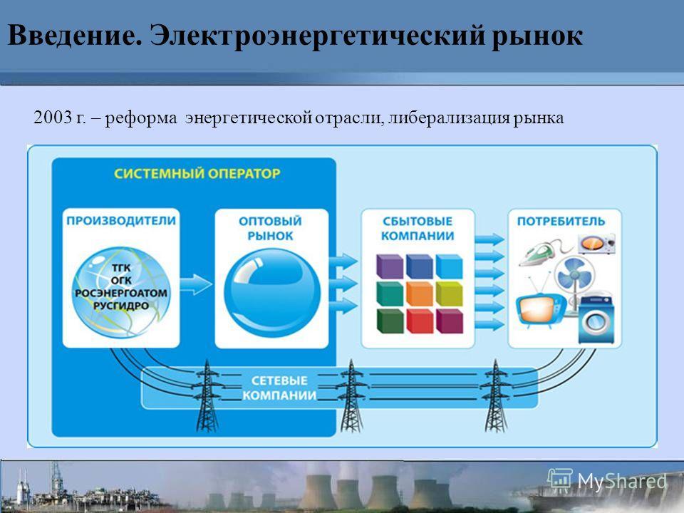 Введение. Электроэнергетический рынок 2003 г. – реформа энергетической отрасли, либерализация рынка