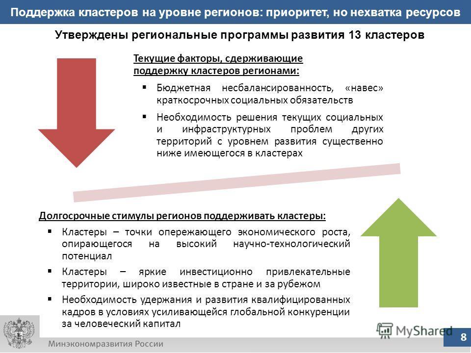 8 Поддержка кластеров на уровне регионов: приоритет, но нехватка ресурсов Долгосрочные стимулы регионов поддерживать кластеры: Кластеры – точки опережающего экономического роста, опирающегося на высокий научно-технологический потенциал Кластеры – ярк
