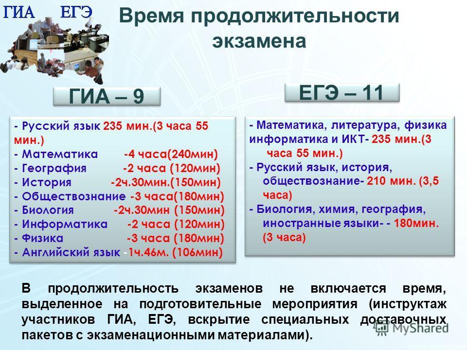 18 Время продолжительности экзамена ЕГЭ – 11 ГИА – 9 - Русский язык 235 мин.(3 часа 55 мин.) - Математика -4 часа(240мин) - География -2 часа (120мин) - История -2ч.30мин.(150мин) - Обществознание -3 часа(180мин) - Биология -2ч.30мин (150мин) - Инфор
