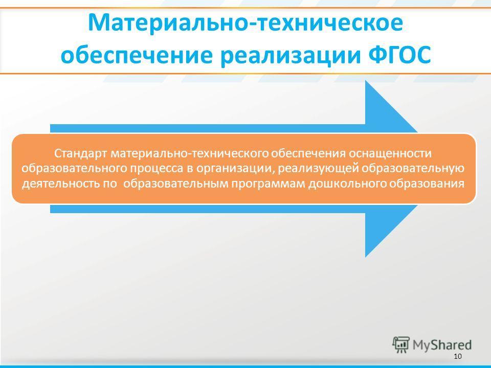 Материально-техническое обеспечение реализации ФГОС 10 Стандарт материально-технического обеспечения оснащенности образовательного процесса в организации, реализующей образовательную деятельность по образовательным программам дошкольного образования
