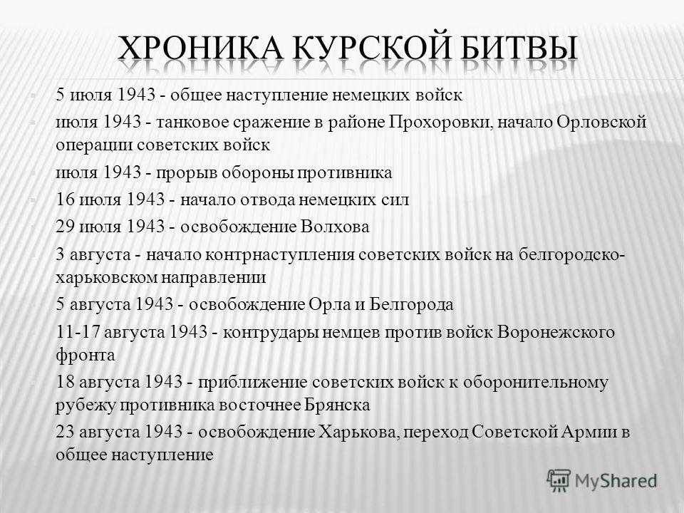 5 июля 1943 - общее наступление немецких войск июля 1943 - танковое сражение в районе Прохоровки, начало Орловской операции советских войск июля 1943 - прорыв обороны противника 16 июля 1943 - начало отвода немецких сил 29 июля 1943 - освобождение Во