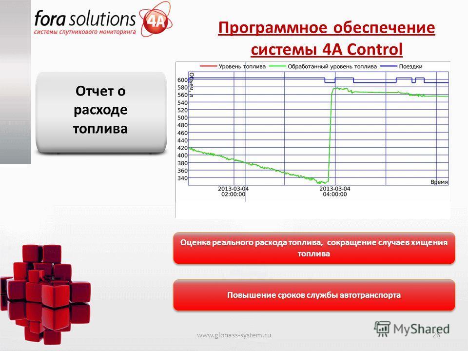 Программное обеспечение системы 4A Control Отчет о расходе топлива Оценка реального расхода топлива, сокращение случаев хищения топлива Повышение сроков службы автотранспорта www.glonass-system.ru26