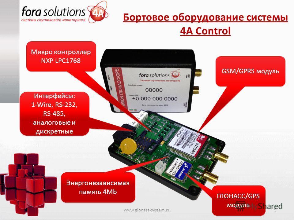 Бортовое оборудование системы 4А Control www.glonass-system.ru5 Микро контроллер NXP LPC1768 Микро контроллер NXP LPC1768 GSM/GPRS модуль ГЛОНАСС/GPS модуль Энергонезависимая память 4Mb Интерфейсы: 1-Wire, RS-232, RS-485, аналоговые и дискретные Инте
