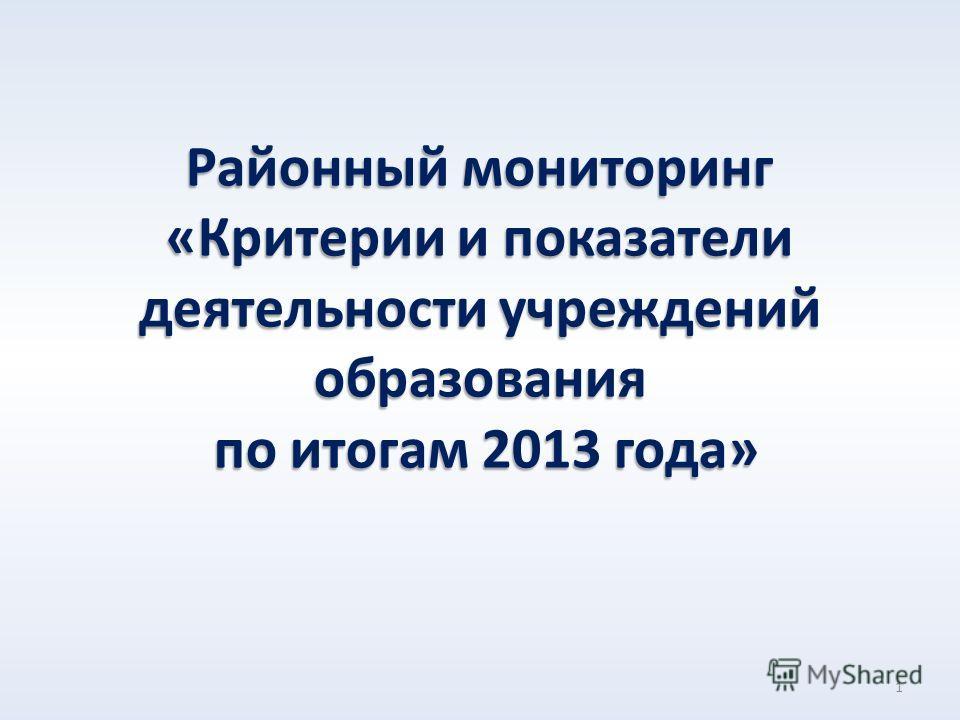 Районный мониторинг «Критерии и показатели деятельности учреждений образования по итогам 2013 года» по итогам 2013 года» 1