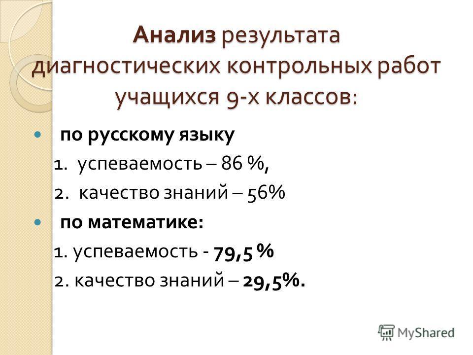 Анализ результата диагностических контрольных работ учащихся 9- х классов : по русскому языку 1. успеваемость – 86 %, 2. качество знаний – 56% по математике : 1. успеваемость - 79,5 % 2. качество знаний – 29,5%.
