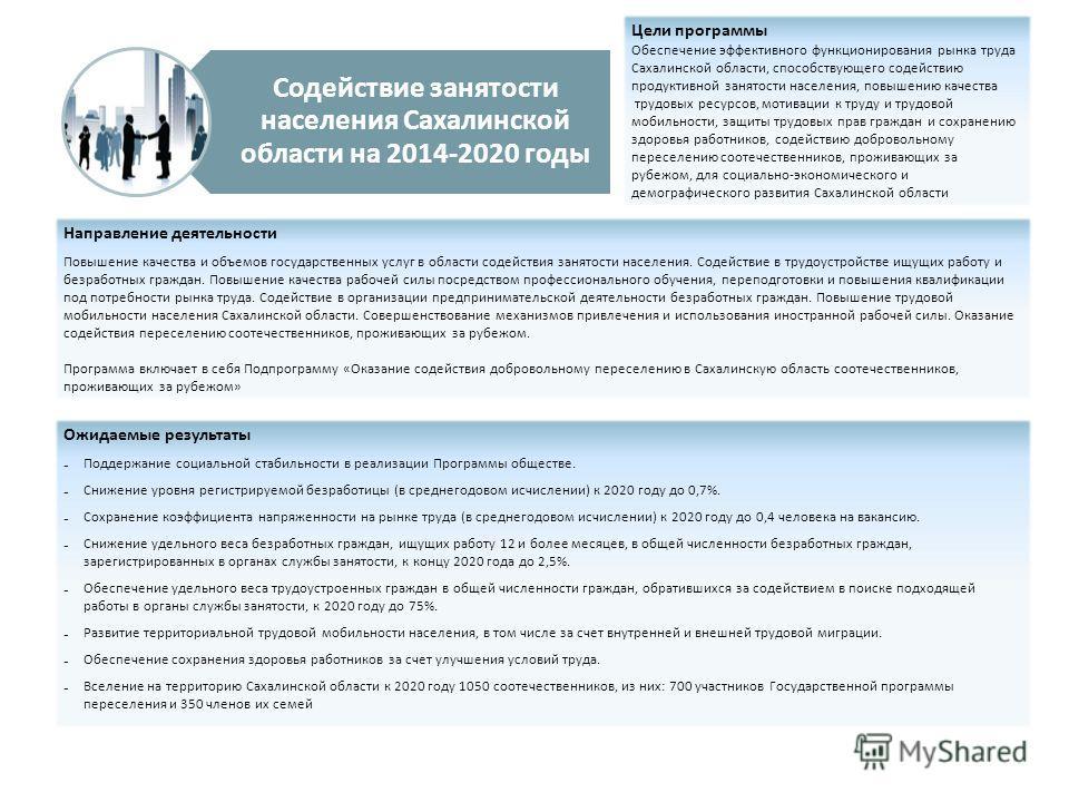 Содействие занятости населения Сахалинской области на 2014-2020 годы Цели программы Обеспечение эффективного функционирования рынка труда Сахалинской области, способствующего содействию продуктивной занятости населения, повышению качества трудовых ре