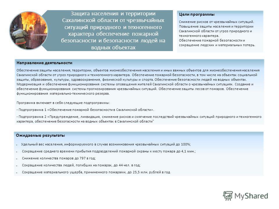Защита населения и территории Сахалинской области от чрезвычайных ситуаций природного и техногенного характера обеспечение пожарной безопасности и безопасности людей на водных объектах Цели программы Снижение рисков от чрезвычайных ситуаций. Повышени