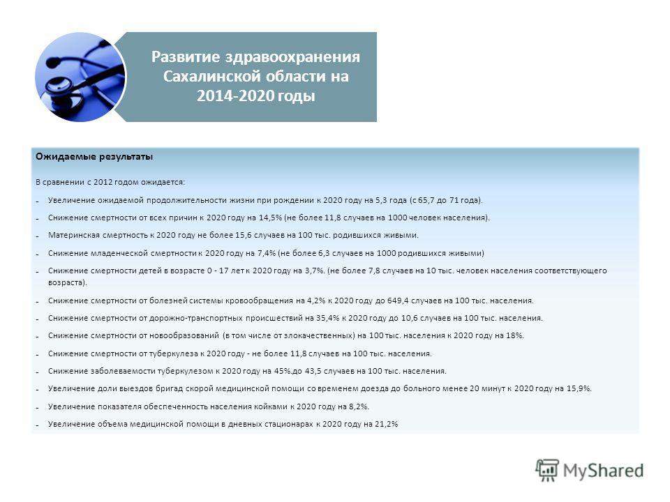 Развитие здравоохранения Сахалинской области на 2014-2020 годы Ожидаемые результаты В сравнении с 2012 годом ожидается: Увеличение ожидаемой продолжительности жизни при рождении к 2020 году на 5,3 года (с 65,7 до 71 года). Снижение смертности от всех