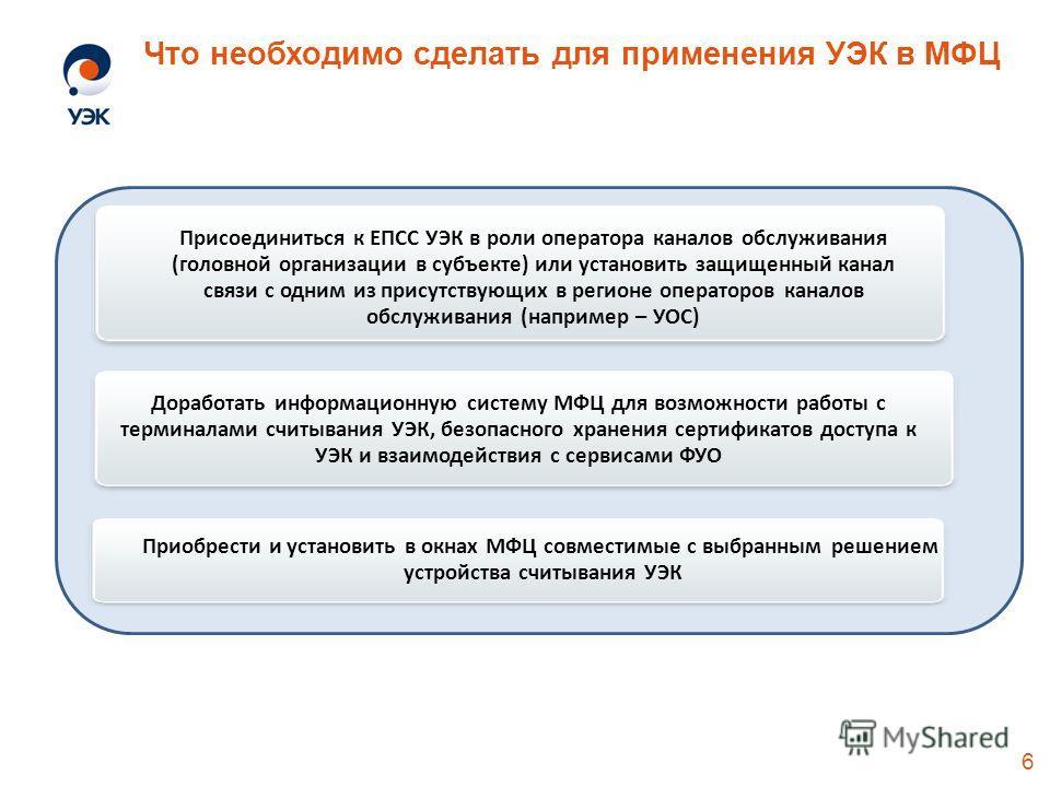 6 Присоединиться к ЕПСС УЭК в роли оператора каналов обслуживания (головной организации в субъекте) или установить защищенный канал связи с одним из присутствующих в регионе операторов каналов обслуживания (например – УОС) Что необходимо сделать для