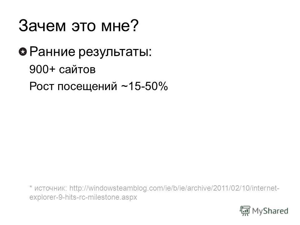Зачем это мне? Ранние результаты: 900+ сайтов Рост посещений ~15-50% * источник: http://windowsteamblog.com/ie/b/ie/archive/2011/02/10/internet- explorer-9-hits-rc-milestone.aspx