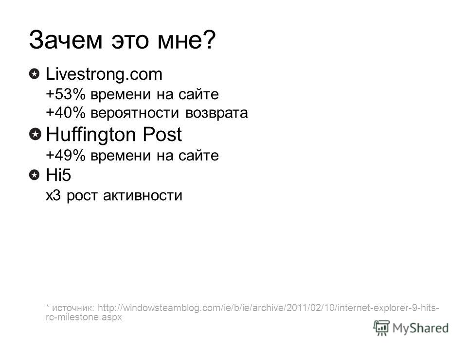 Зачем это мне? Livestrong.com +53% времени на сайте +40% вероятности возврата Huffington Post +49% времени на сайте Hi5 x3 рост активности * источник: http://windowsteamblog.com/ie/b/ie/archive/2011/02/10/internet-explorer-9-hits- rc-milestone.aspx
