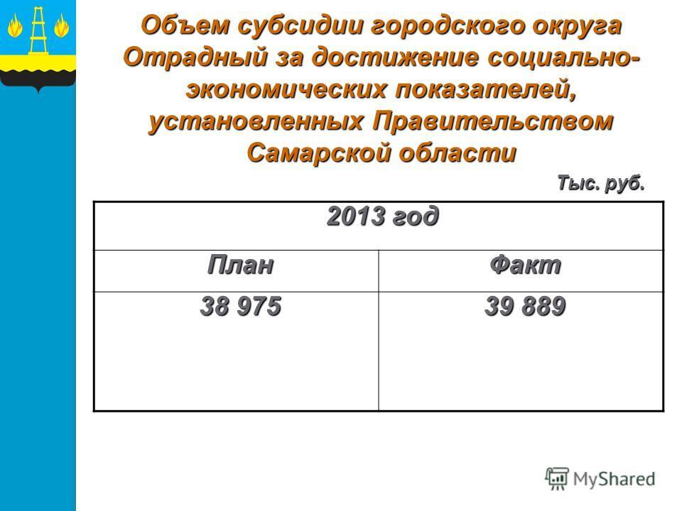 Объем субсидии городского округа Отрадный за достижение социально- экономических показателей, установленных Правительством Самарской области 2013 год ПланФакт 38 975 39 889 Тыс. руб.