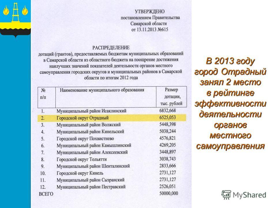 В 2013 году город Отрадный занял 2 место в рейтинге эффективности деятельности органов местного самоуправления
