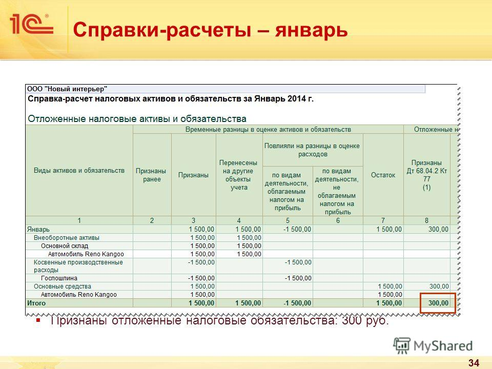 34 Справки-расчеты – январь Признаны отложенные налоговые обязательства: 300 руб. 34