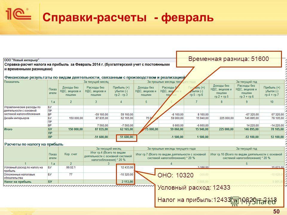 50 Справки-расчеты - февраль 50 Временная разница: 51600 ОНО: 10320 Условный расход: 12433 Налог на прибыль:12433 – 10320 = 2113