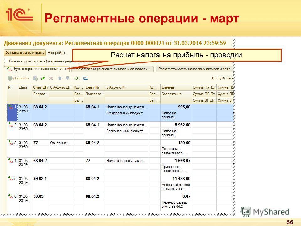 56 Регламентные операции - март 56 Расчет налога на прибыль - проводки