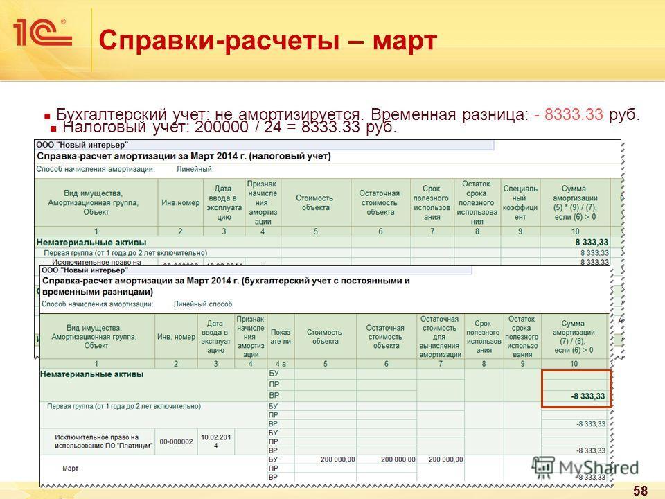 58 Справки-расчеты – март 58 Налоговый учет: 200000 / 24 = 8333.33 руб. Бухгалтерский учет: не амортизируется. Временная разница: - 8333.33 руб.