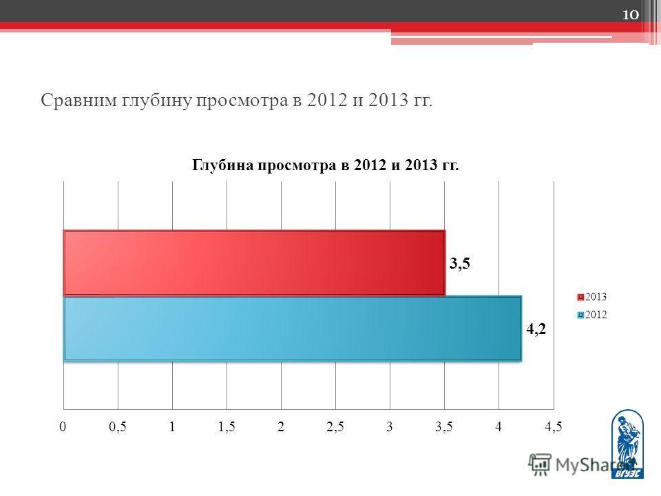 Сравним глубину просмотра в 2012 и 2013 гг. 10