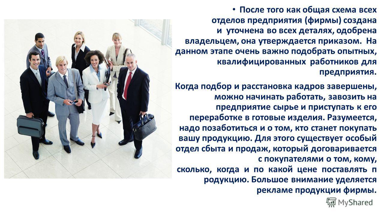 схема формы фирмы по российскому законодательству