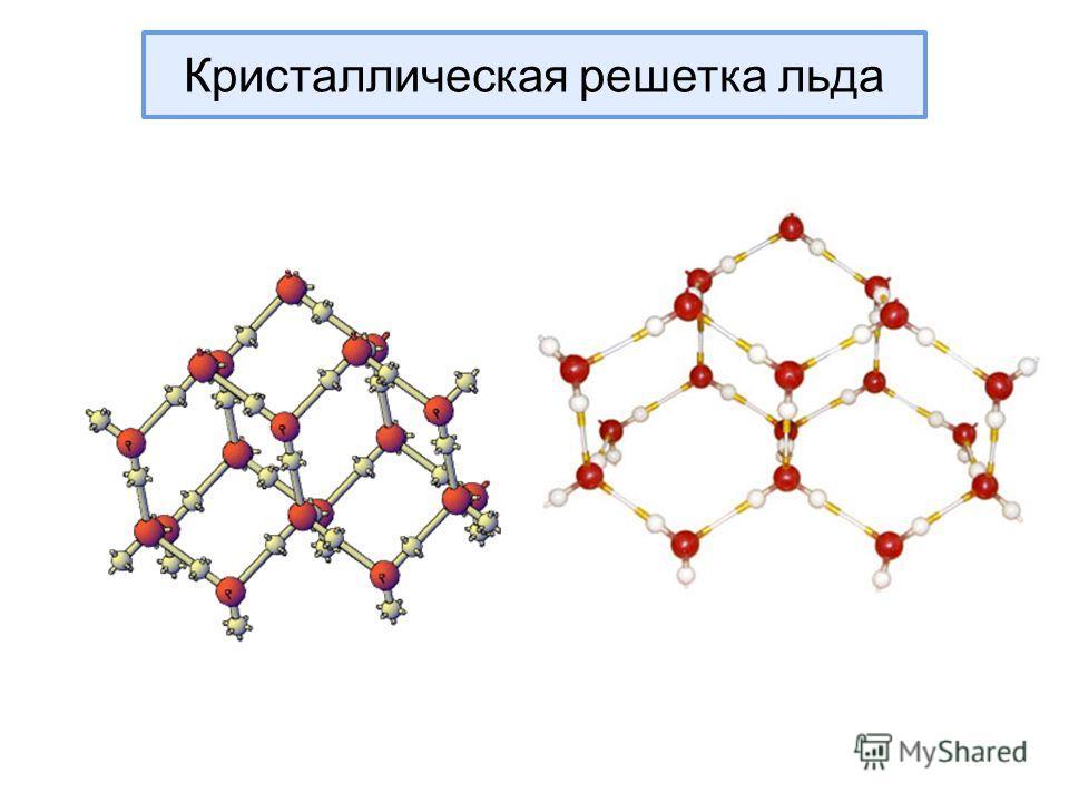 Кристаллическая решетка льда