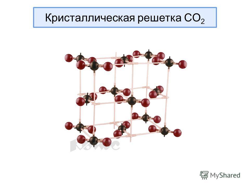 Кристаллическая решетка CO 2