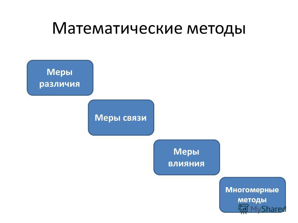 Математические методы Меры различия Меры связи Меры влияния Многомерные методы
