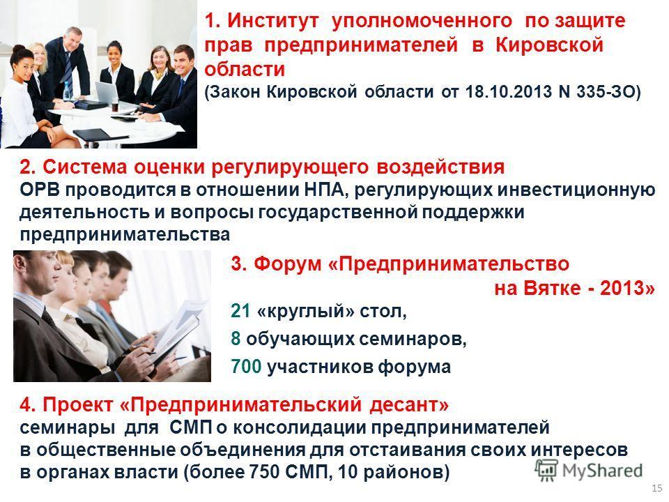 1. Институт уполномоченного по защите прав предпринимателей в Кировской области (Закон Кировской области от 18.10.2013 N 335-ЗО) 2. Система оценки регулирующего воздействия ОРВ проводится в отношении НПА, регулирующих инвестиционную деятельность и во