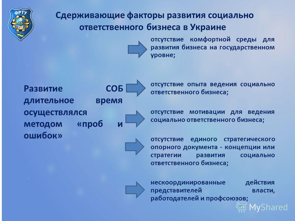 Сдерживающие факторы развития социально ответственного бизнеса в Украине отсутствие комфортной среды для развития бизнеса на государственном уровне; отсутствие опыта ведения социально ответственного бизнеса; отсутствие мотивации для ведения социально