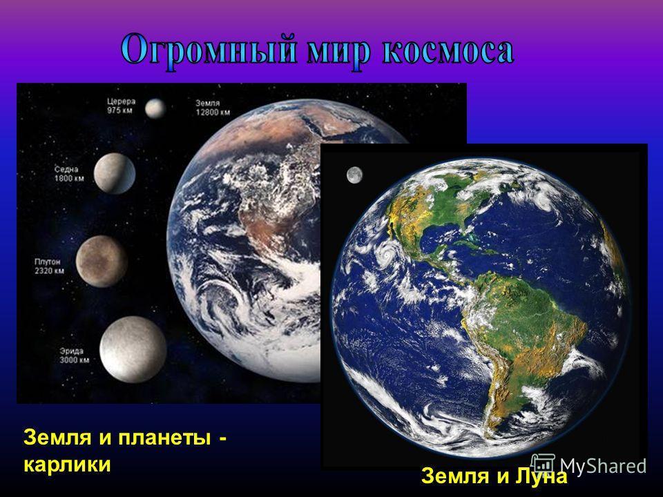 Земля и планеты - карлики Земля и Луна