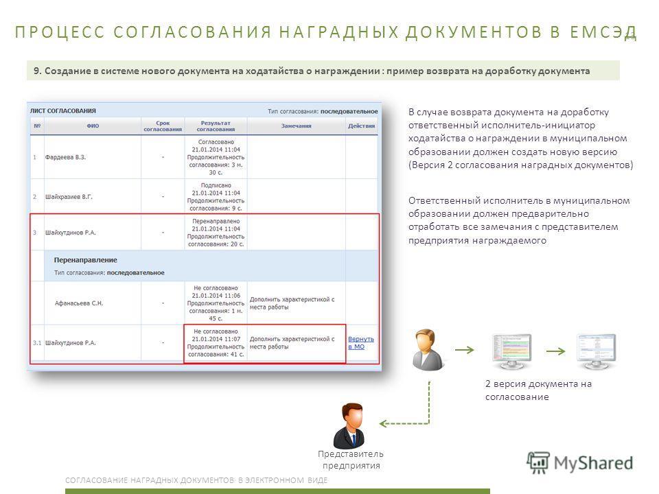 13 ПРОЦЕСС СОГЛАСОВАНИЯ НАГРАДНЫХ ДОКУМЕНТОВ В ЕМСЭД СОГЛАСОВАНИЕ НАГРАДНЫХ ДОКУМЕНТОВ В ЭЛЕКТРОННОМ ВИДЕ 9. Создание в системе нового документа на ходатайства о награждении : пример возврата на доработку документа В случае возврата документа на дора