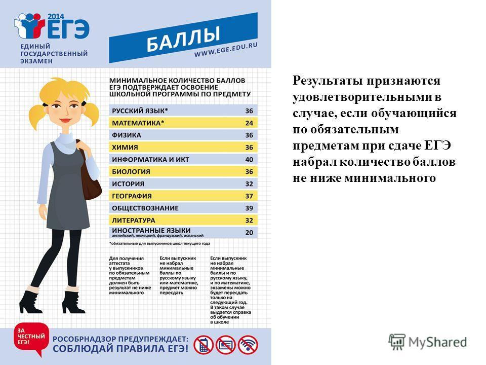 Результаты признаются удовлетворительными в случае, если обучающийся по обязательным предметам при сдаче ЕГЭ набрал количество баллов не ниже минимального