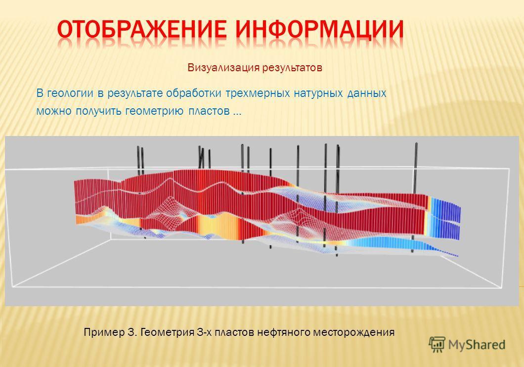 В геологии в результате обработки трехмерных натурных данных можно получить геометрию пластов... Визуализация результатов Пример 3. Геометрия 3-х пластов нефтяного месторождения