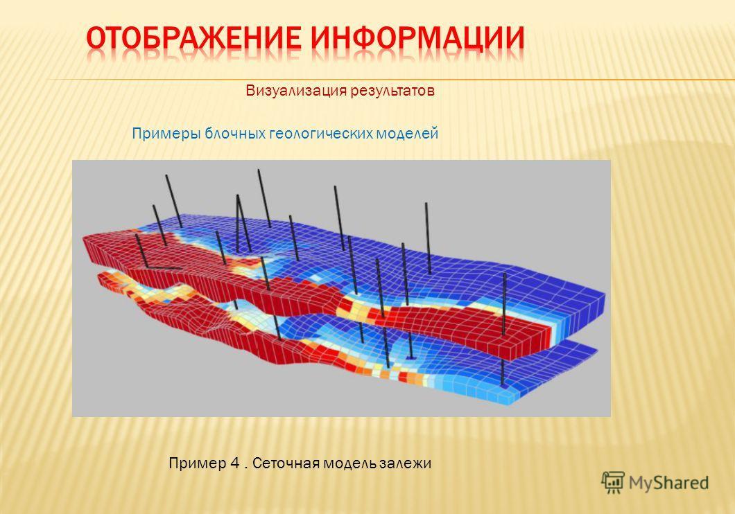 Визуализация результатов Примеры блочных геологических моделей Пример 4. Сеточная модель залежи