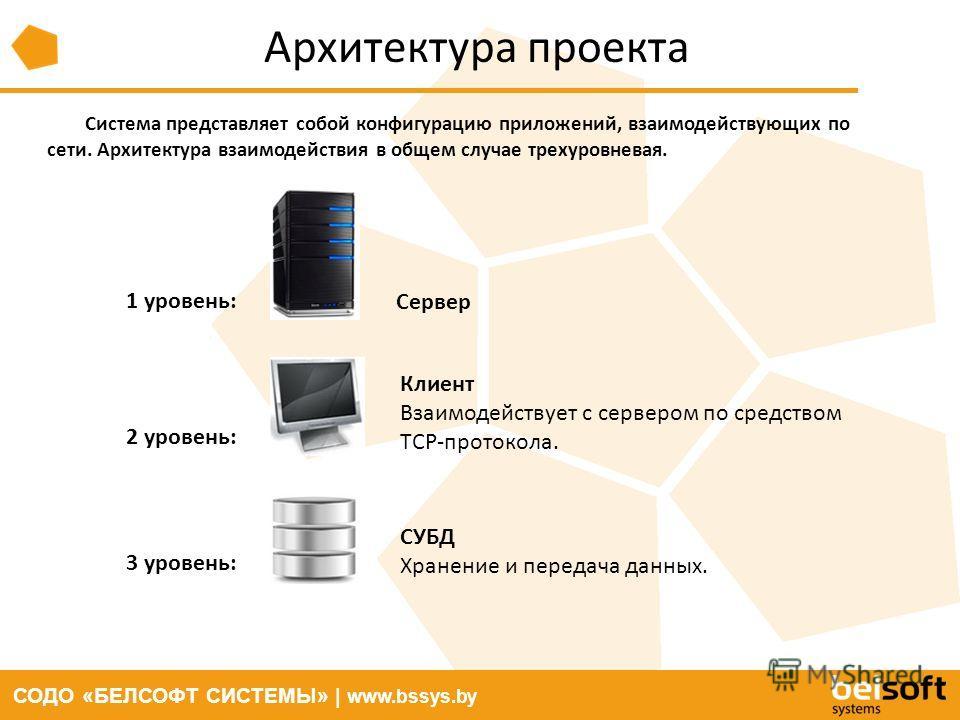 СОДО «БЕЛСОФТ СИСТЕМЫ» | www.bssys.by Архитектура проекта 1 уровень: Сервер 2 уровень: Клиент Взаимодействует с сервером по средством TCP-протокола. 3 уровень: СУБД Хранение и передача данных. Система представляет собой конфигурацию приложений, взаим
