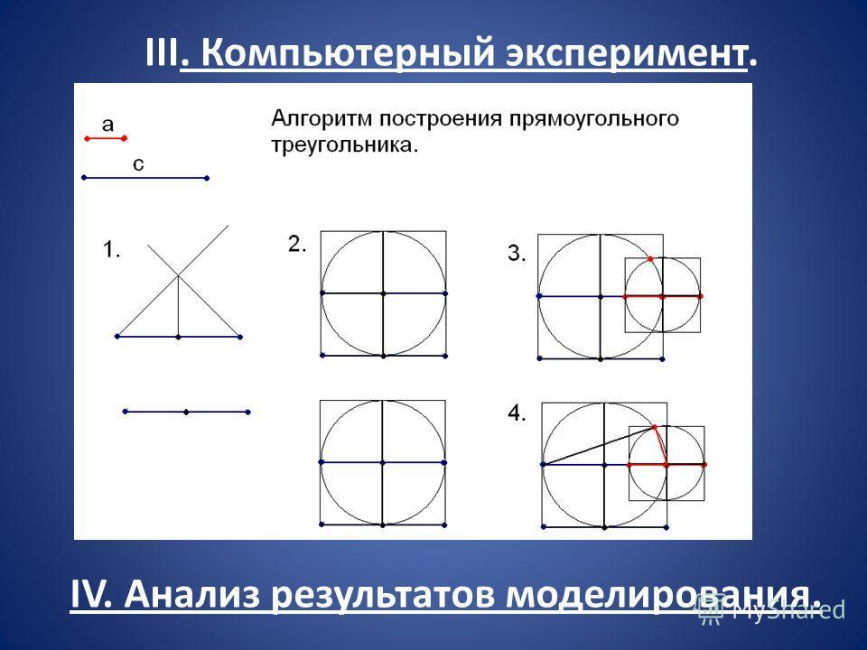 III. Компьютерный эксперимент. IV. Анализ результатов моделирования.