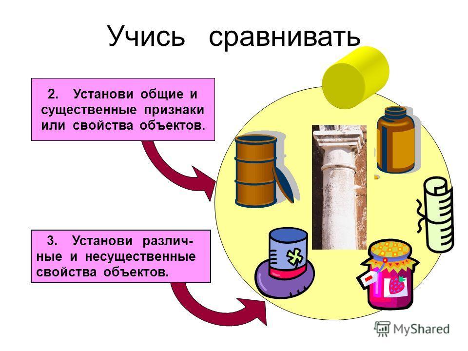 Учись сравнивать 3. Установи различ- ные и несущественные свойства объектов. 2. Установи общие и существенные признаки или свойства объектов.