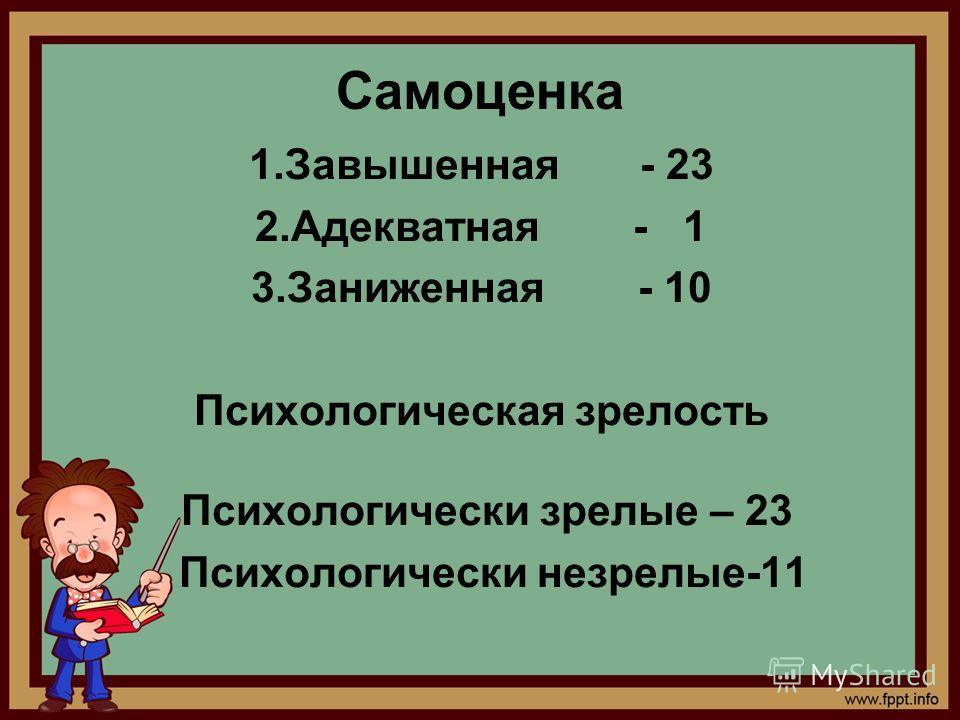 Самоценка 1.Завышенная - 23 2.Адекватная - 1 3.Заниженная - 10 Психологическая зрелость Психологически зрелые – 23 Психологически незрелые-11