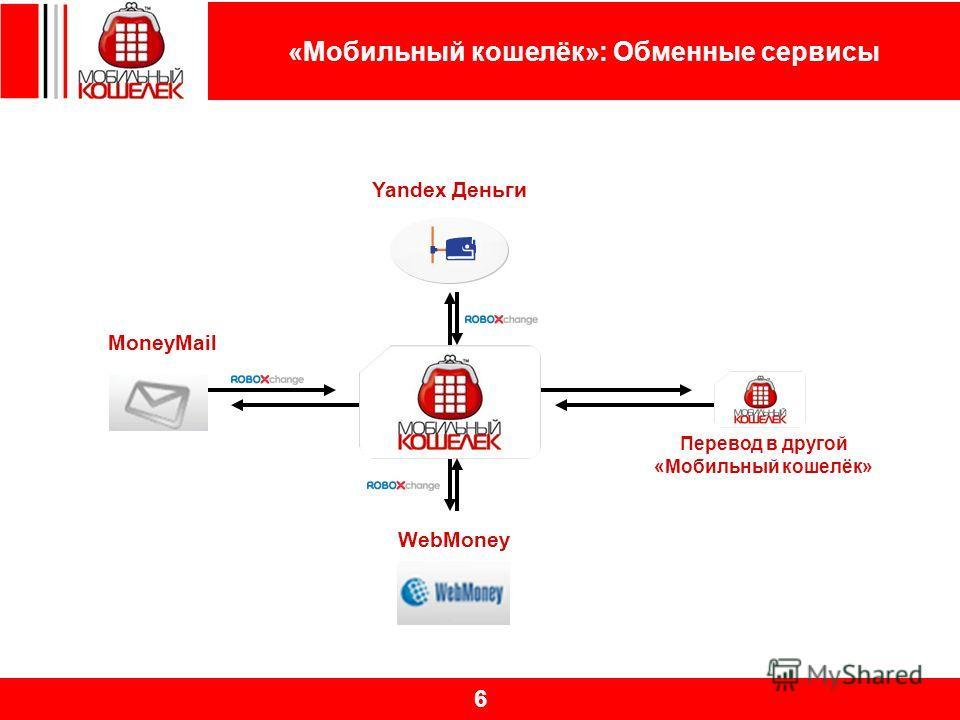 WebMoney Перевод в другой «Мобильный кошелёк» MoneyMail Yandex Деньги «Мобильный кошелёк»: Обменные сервисы 6